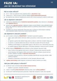 Informace k očkování proti koronaviru v Pardubickém kraji