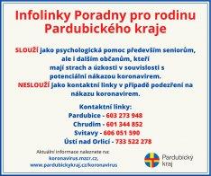 Infolinka - psychologická pomoc - 733 522 278