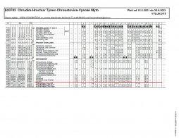Výluka autobusového spoje ARRIVA  č. 620703 VM - Chrudim 15.5. - 30.9.2021